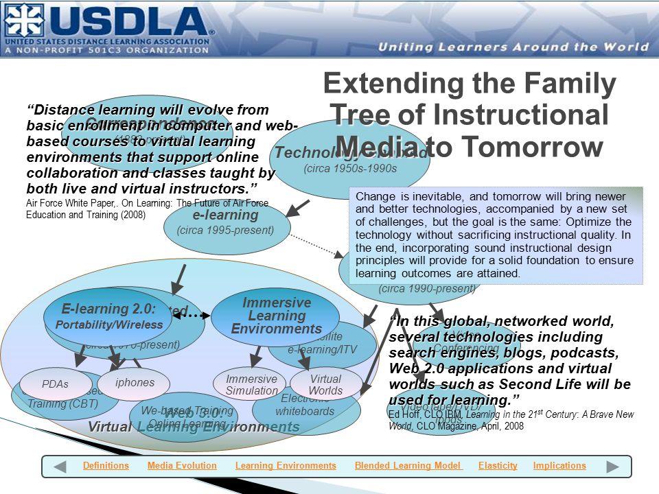 Extending the Family Tree of Instructional Media to Tomorrow