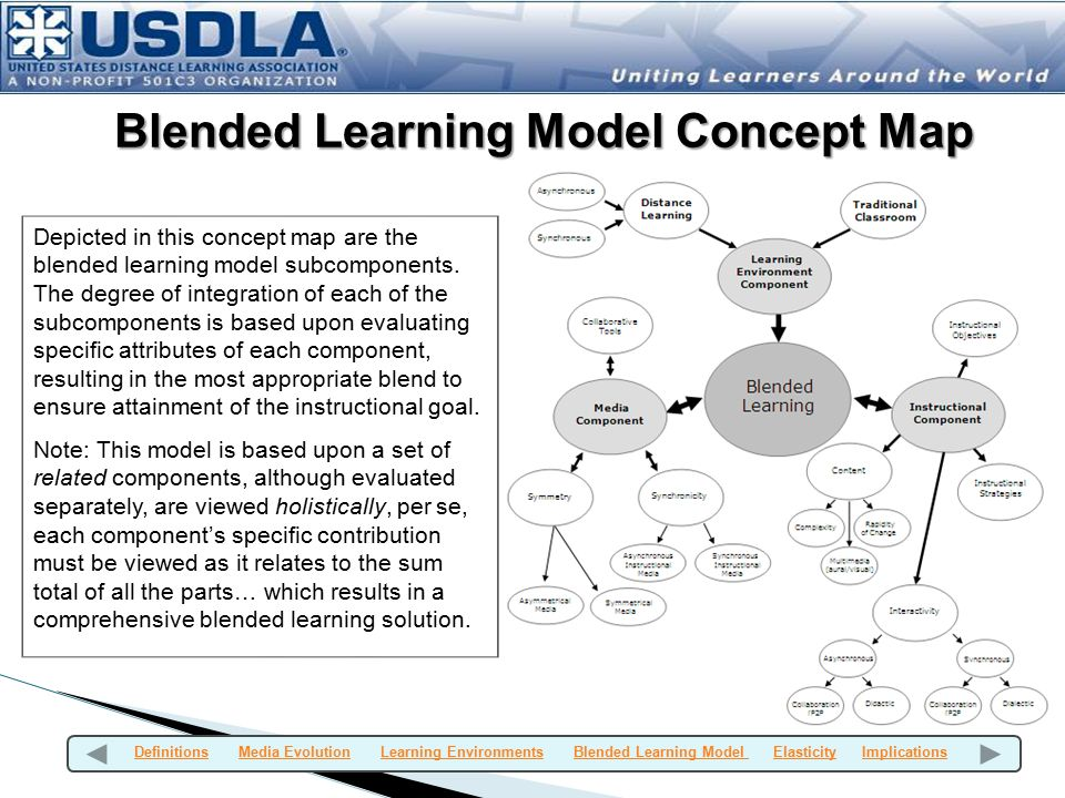 Instructional Strategies in Blended Learning | Teaching with ...