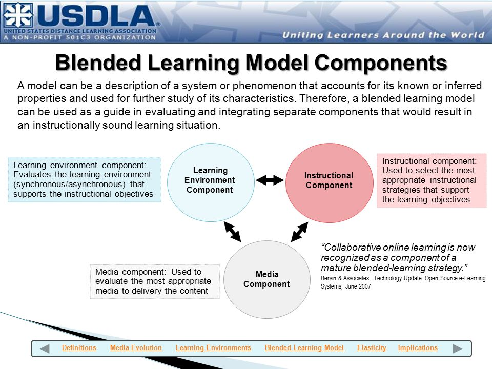 Blended Learning Model Components