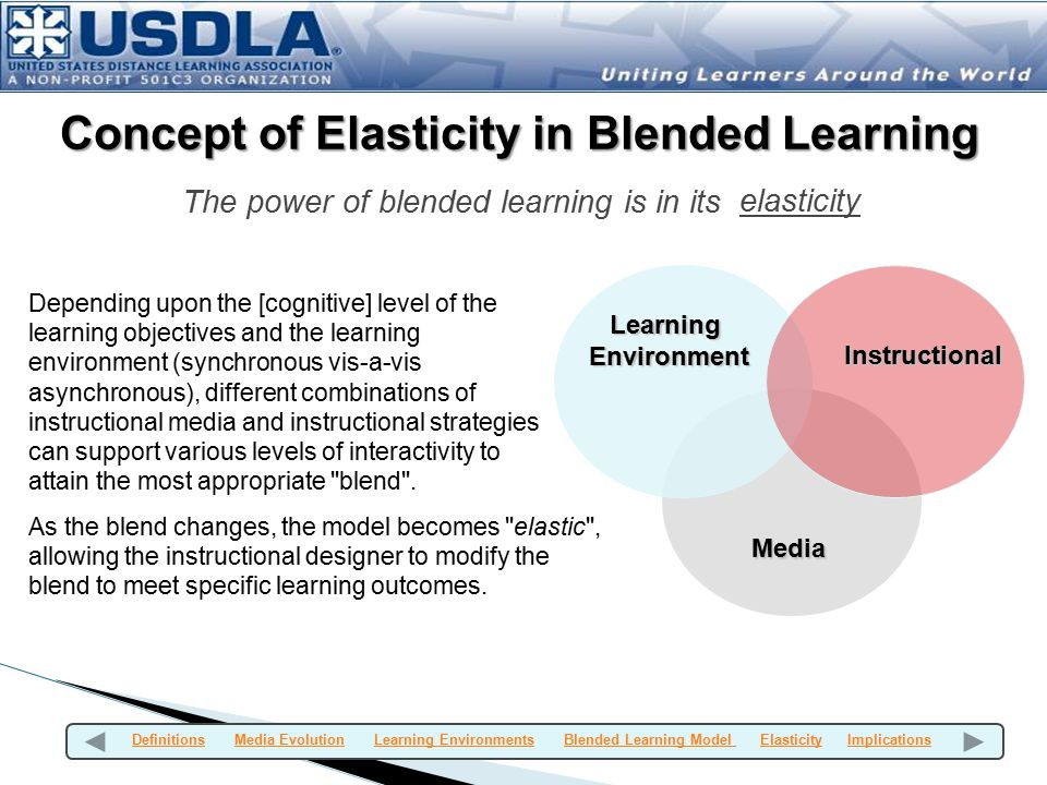 Concept of Elasticity in Blended Learning