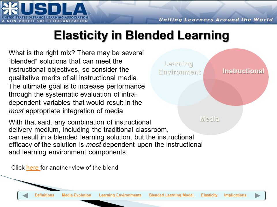 Elasticity in Blended Learning