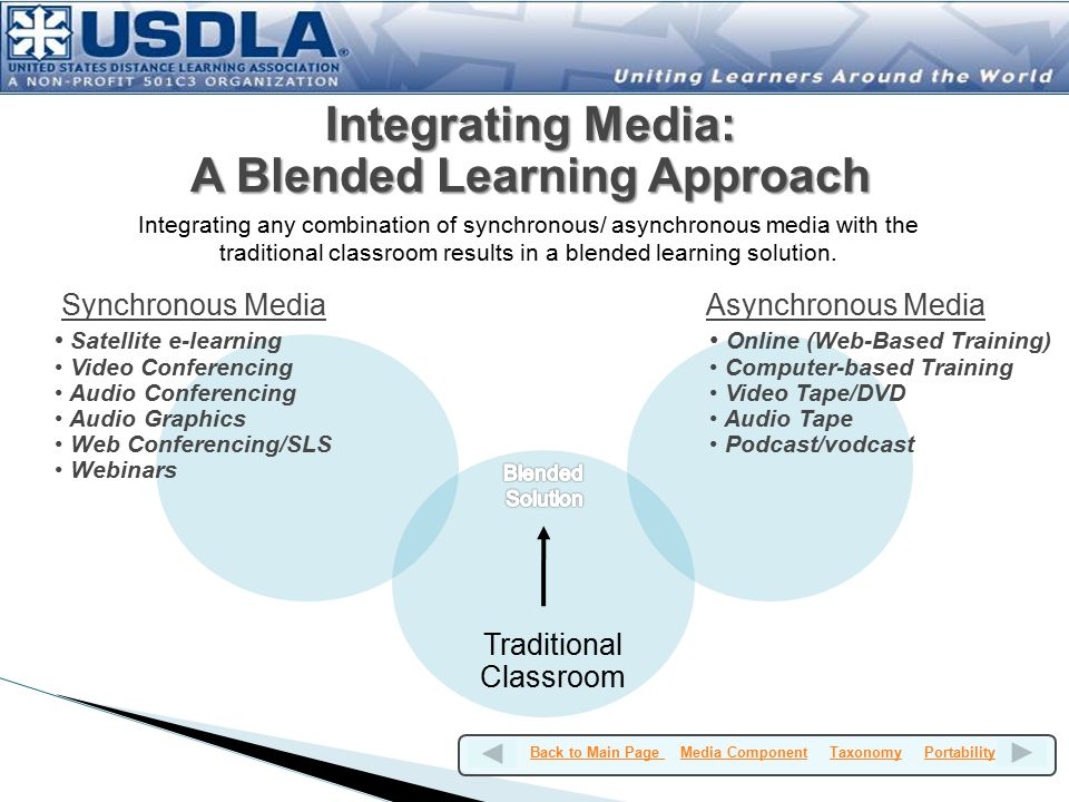 Integrating Media: A Blended Learning Approach