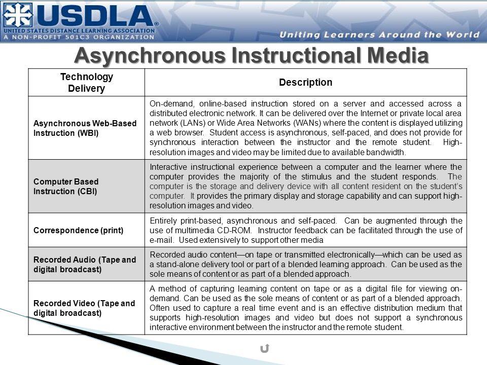 Asynchronous Instructional Media