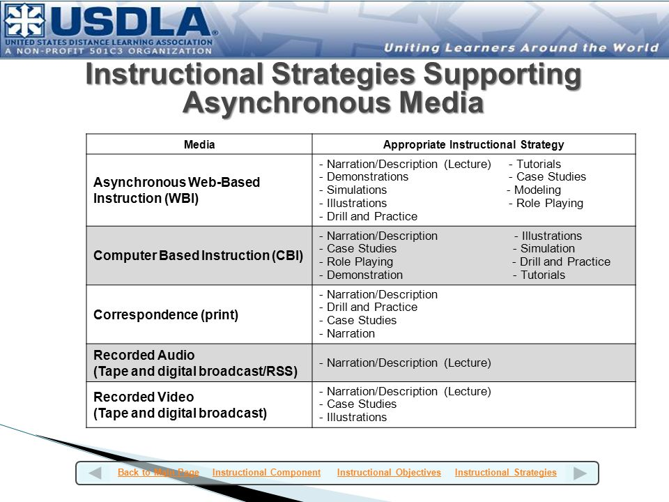 Instructional Strategies Supporting Asynchronous Media