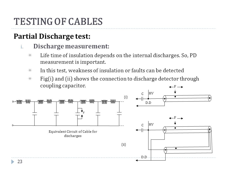 Equivalent Circuit of Cable for discharges