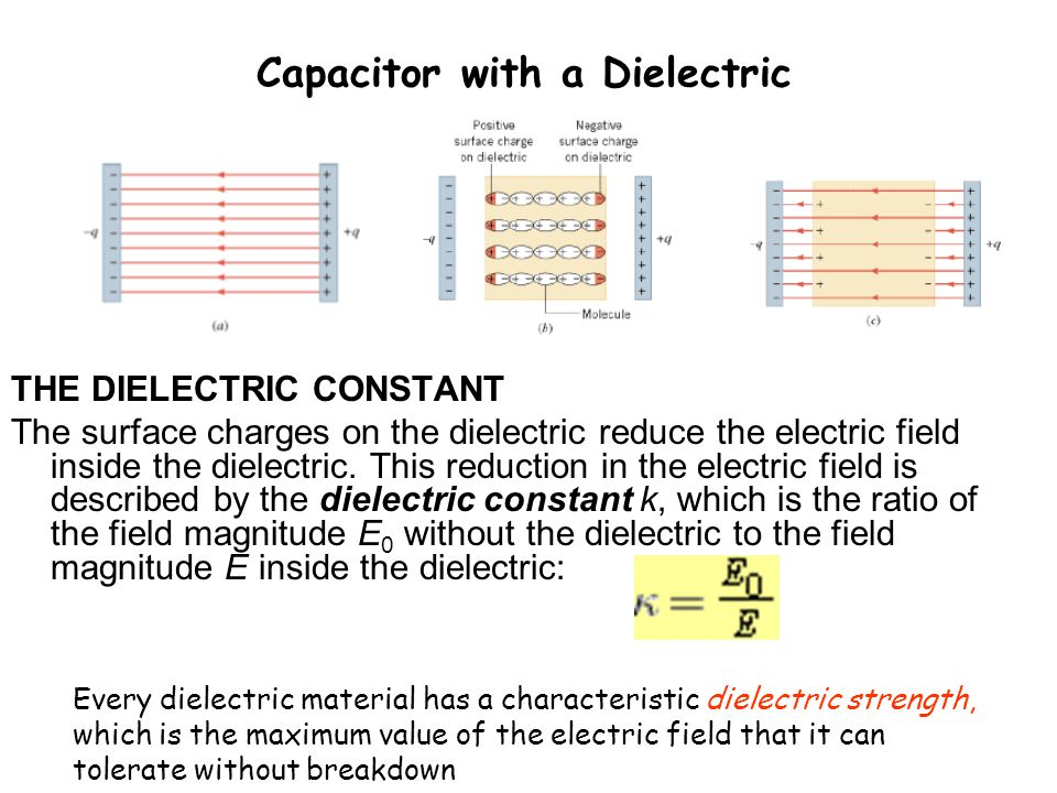 Capacitor with a Dielectric