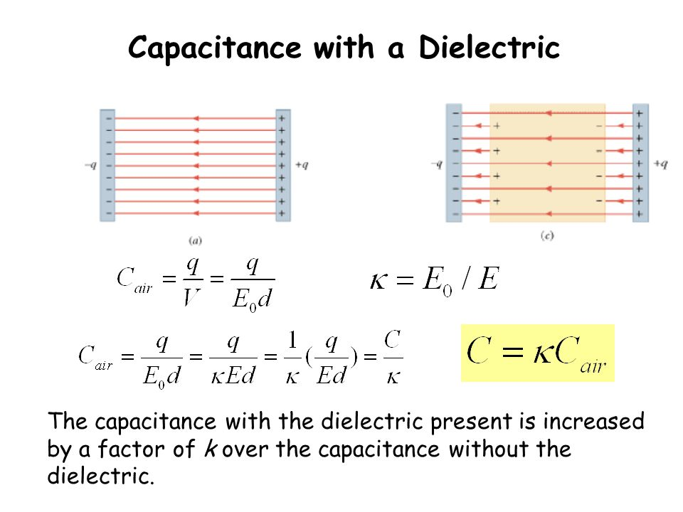 Capacitance with a Dielectric