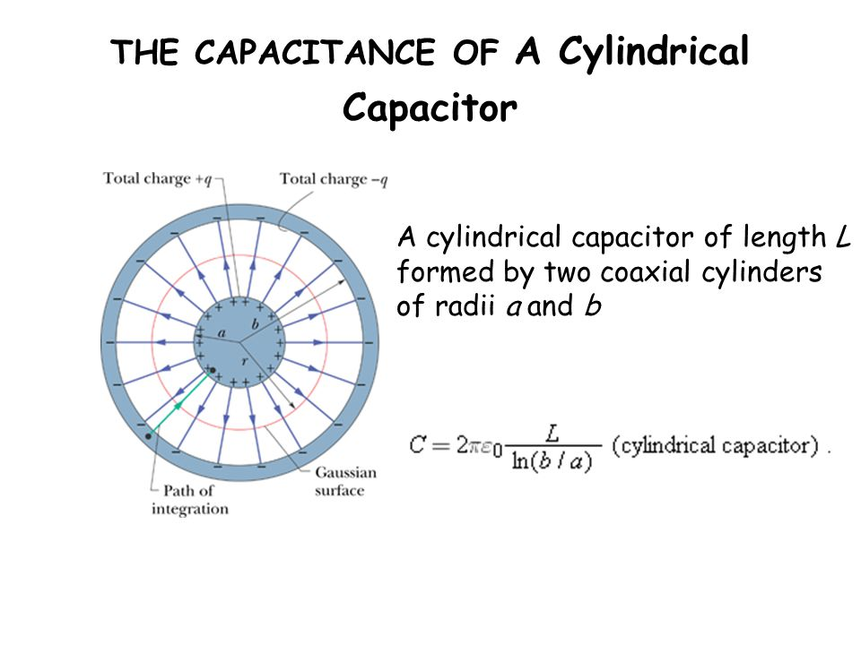 THE CAPACITANCE OF A Cylindrical Capacitor