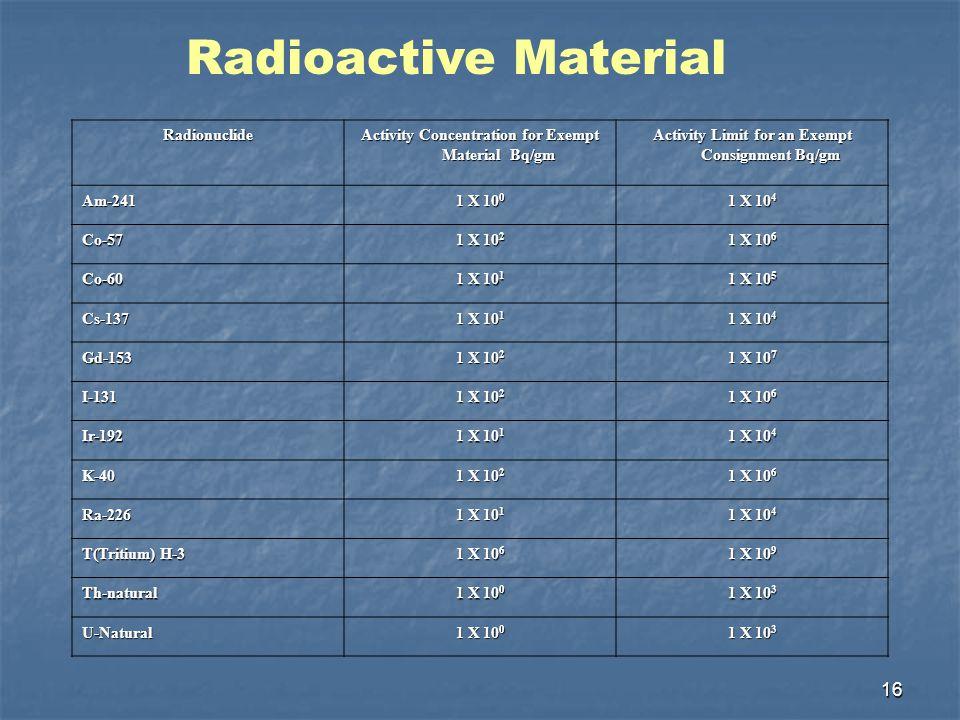Radioactive Material Radionuclide