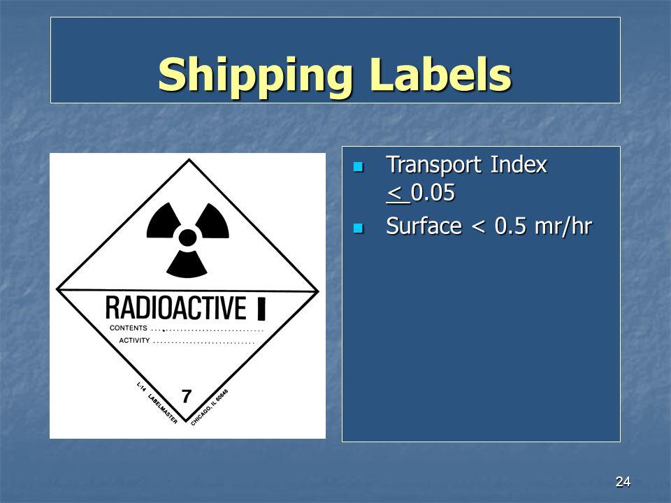 Shipping Labels Transport Index < 0.05 Surface < 0.5 mr/hr