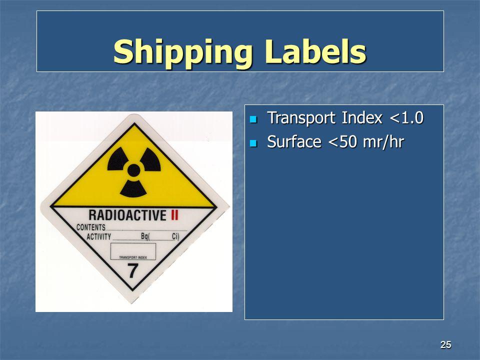 Shipping Labels Transport Index <1.0 Surface <50 mr/hr
