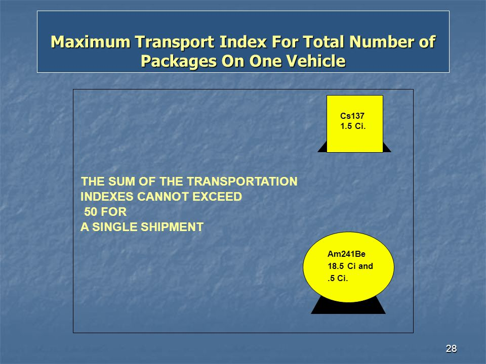 Maximum Transport Index For Total Number of Packages On One Vehicle