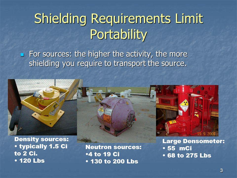 Shielding Requirements Limit Portability
