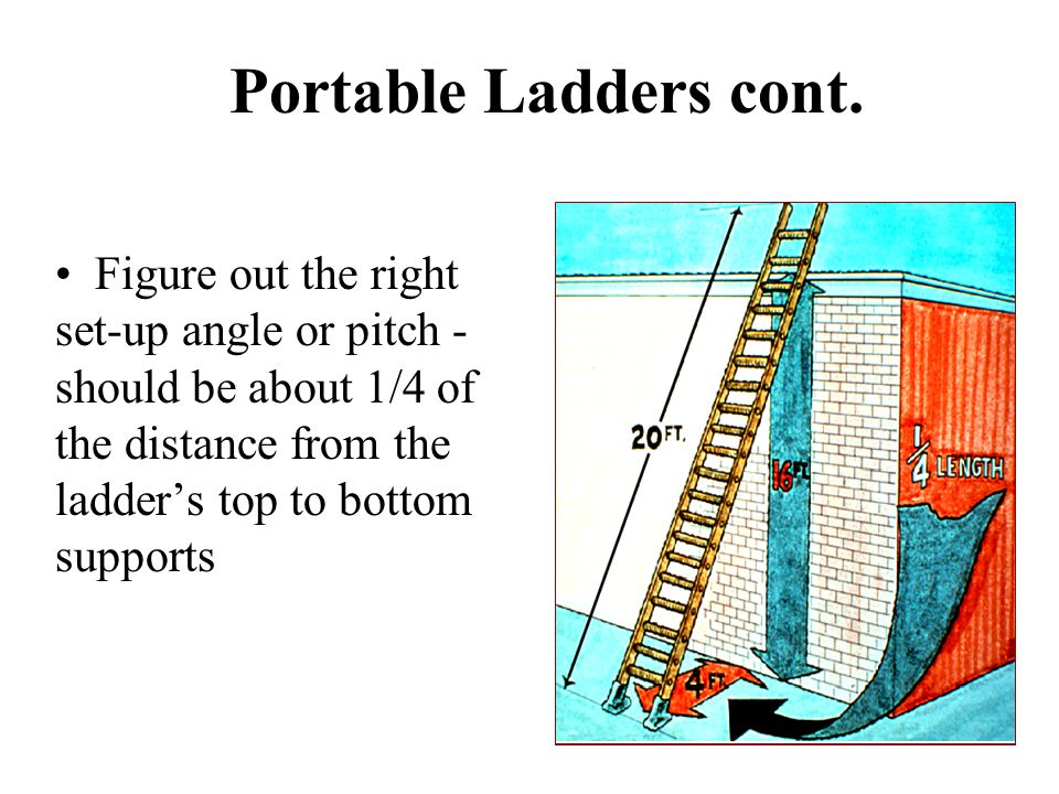 Portable Ladders cont.