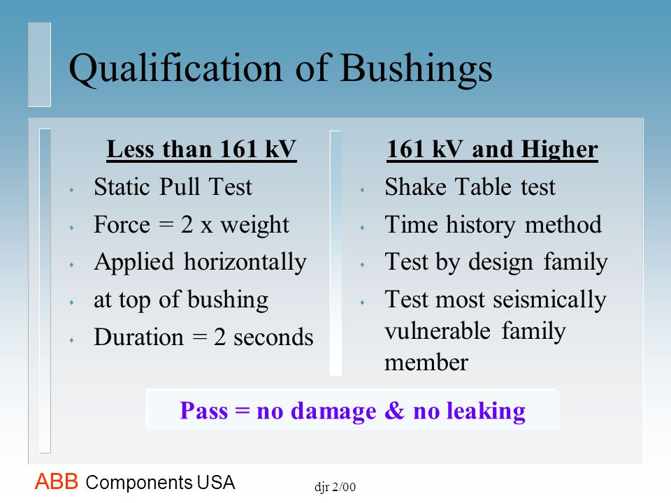 Qualification of Bushings