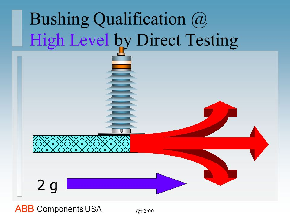 Bushing Qualification @ High Level by Direct Testing