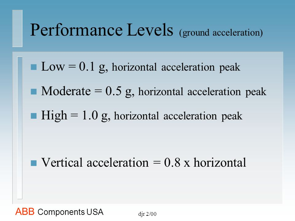 Performance Levels (ground acceleration)