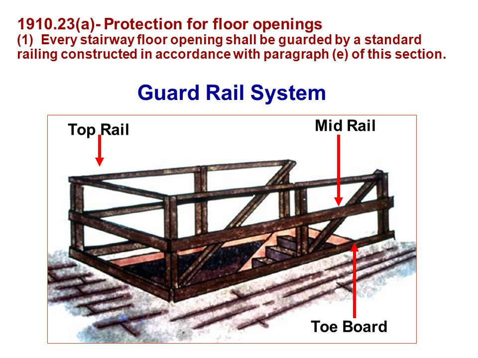 Guard Rail System 1910.23(a)- Protection for floor openings Mid Rail