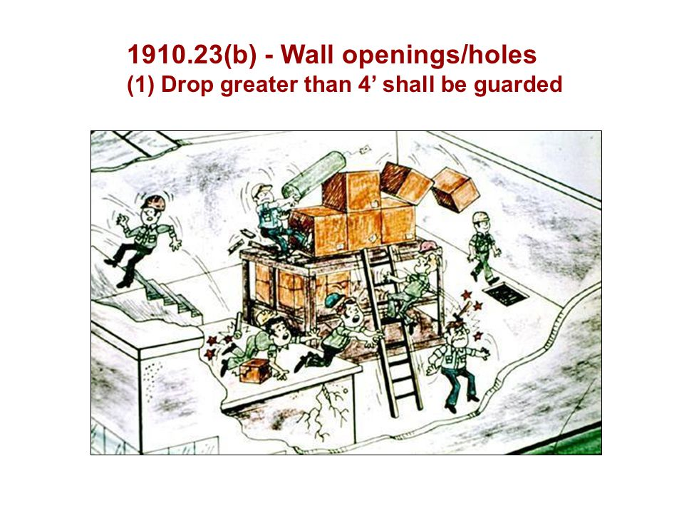 (b) - Wall openings/holes