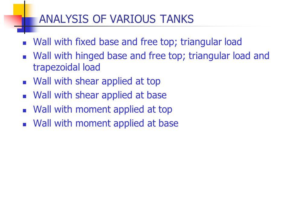 ANALYSIS OF VARIOUS TANKS