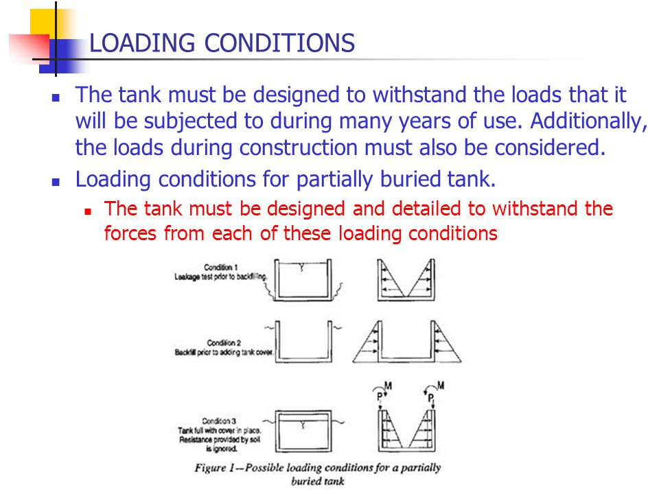 LOADING CONDITIONS
