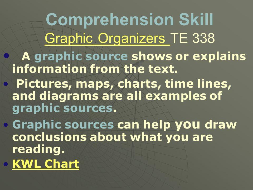 Comprehension Skill Graphic Organizers TE 338
