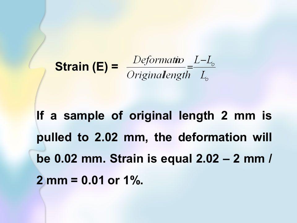 Strain (E) =