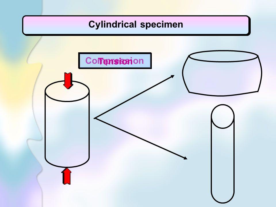 Cylindrical specimen Compression Tension