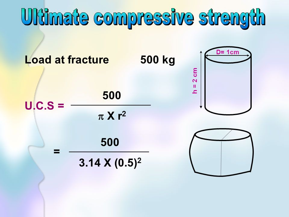 Ultimate compressive strength
