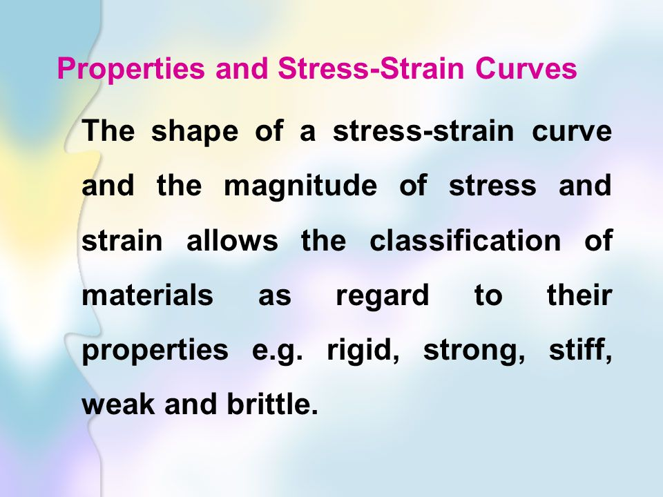 Properties and Stress-Strain Curves