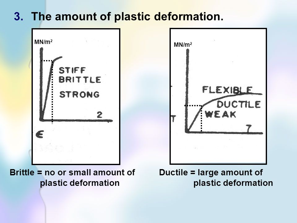 The amount of plastic deformation.