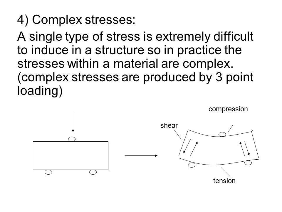 4) Complex stresses: