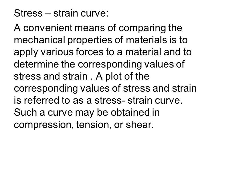 Stress – strain curve: