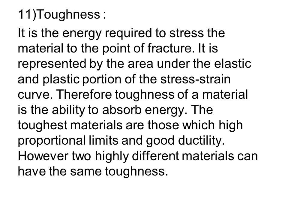 11)Toughness :