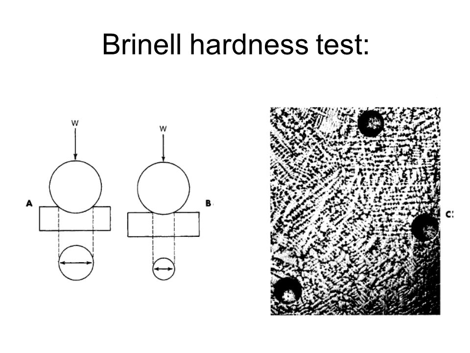 Brinell hardness test: