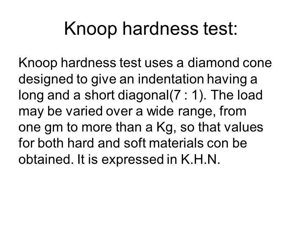 Knoop hardness test: