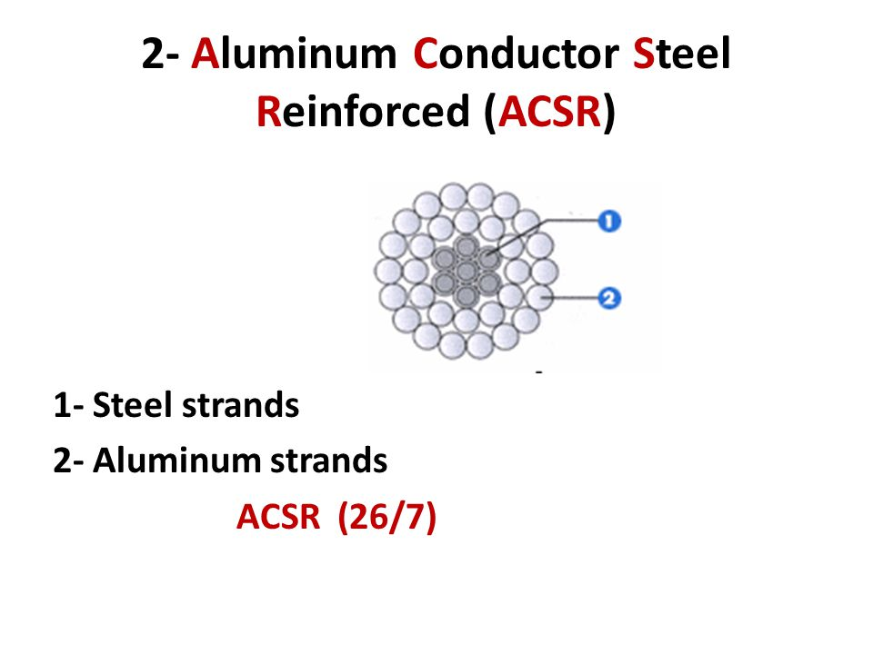 2- Aluminum Conductor Steel Reinforced (ACSR)