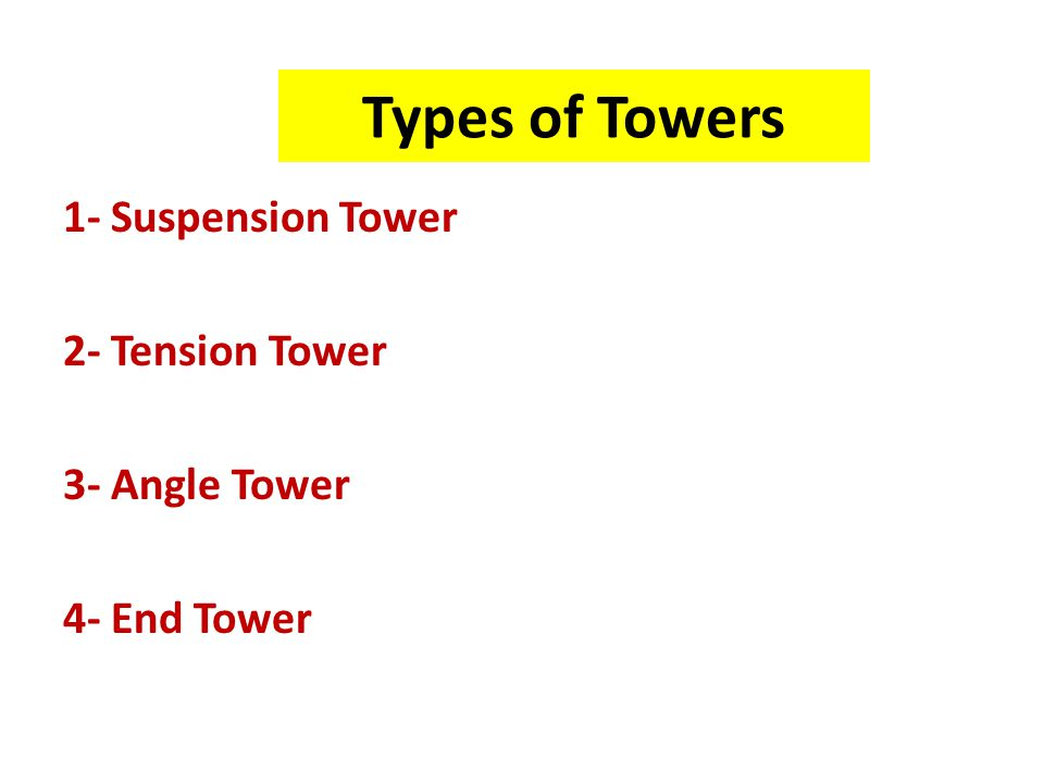 Types of Towers 1- Suspension Tower 2- Tension Tower 3- Angle Tower