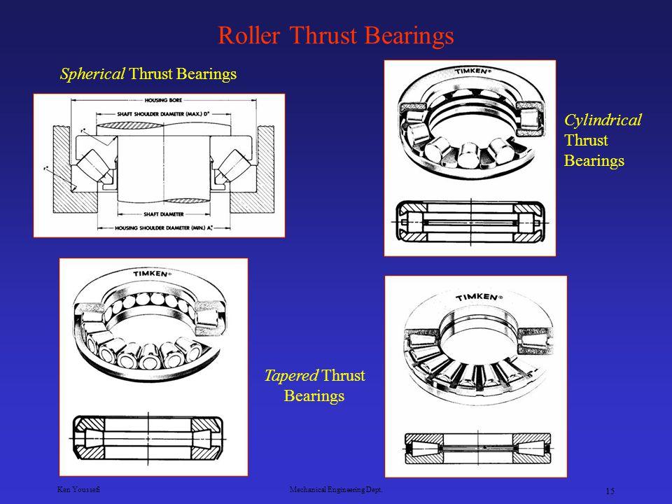 Roller Thrust Bearings