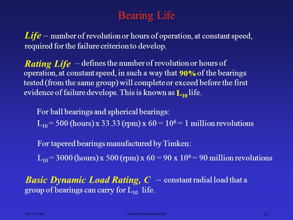 Mechanical Engineering Dept.