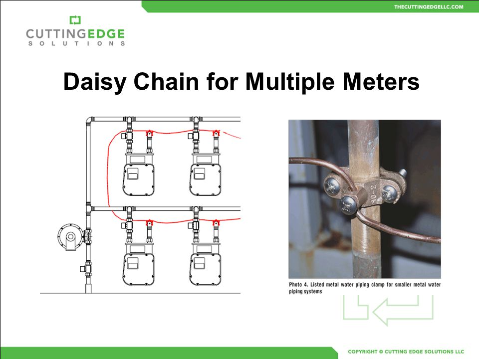 Daisy Chain for Multiple Meters