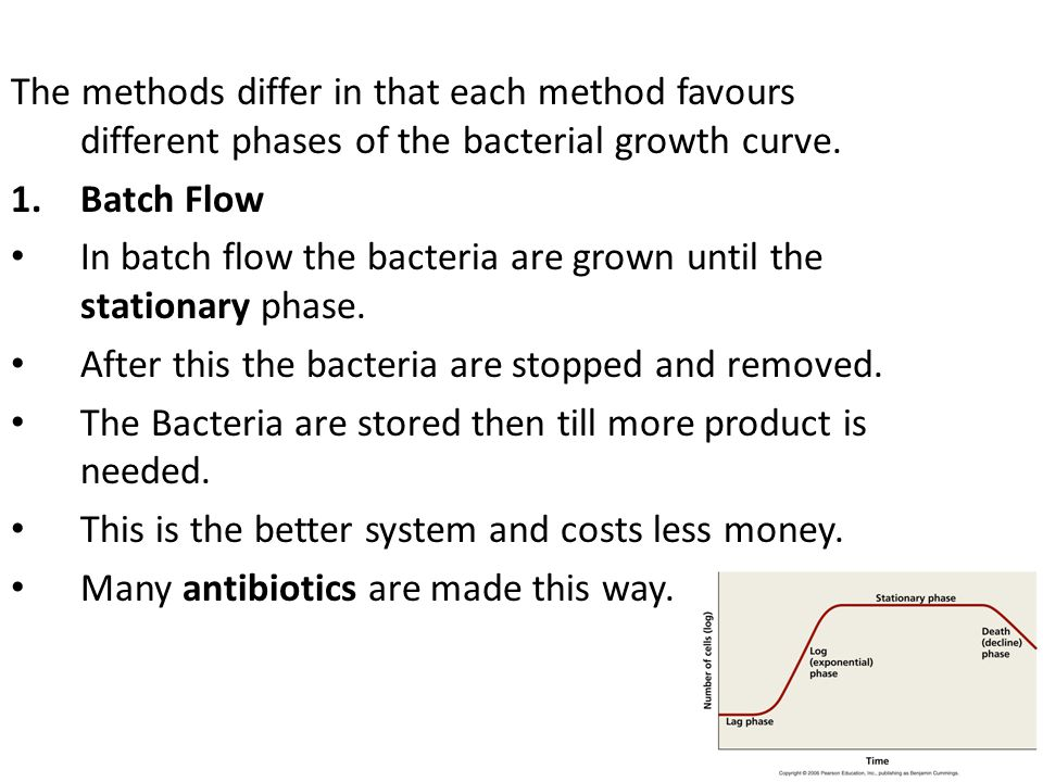 The methods differ in that each method favours different phases of the bacterial growth curve.