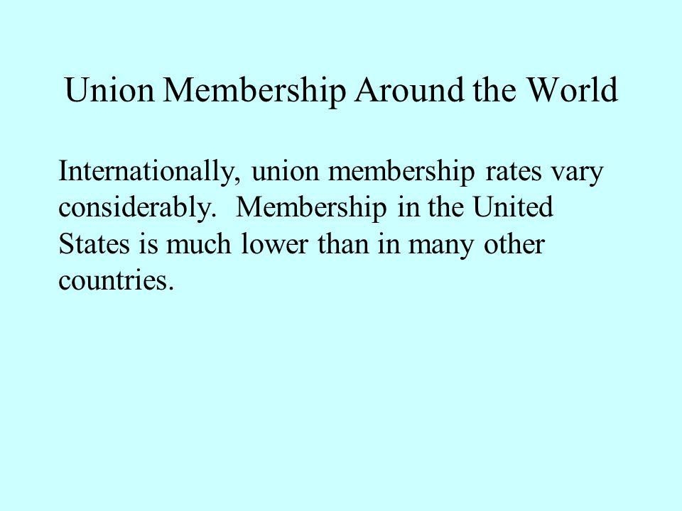 Union Membership Around the World