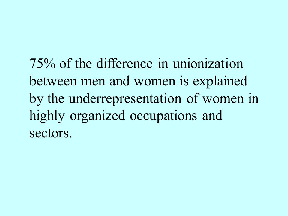 75% of the difference in unionization between men and women is explained by the underrepresentation of women in highly organized occupations and sectors.