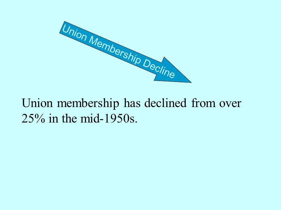 decline in union membership Free essay: the decline in union membership in australia topic – the major issue today facing the australian trade union movement has been the decline in.