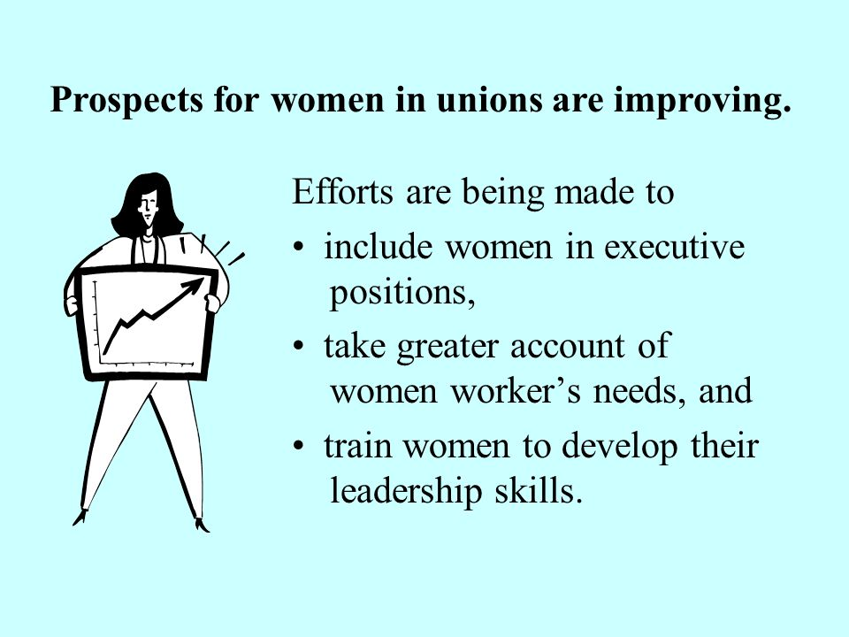 Prospects for women in unions are improving.