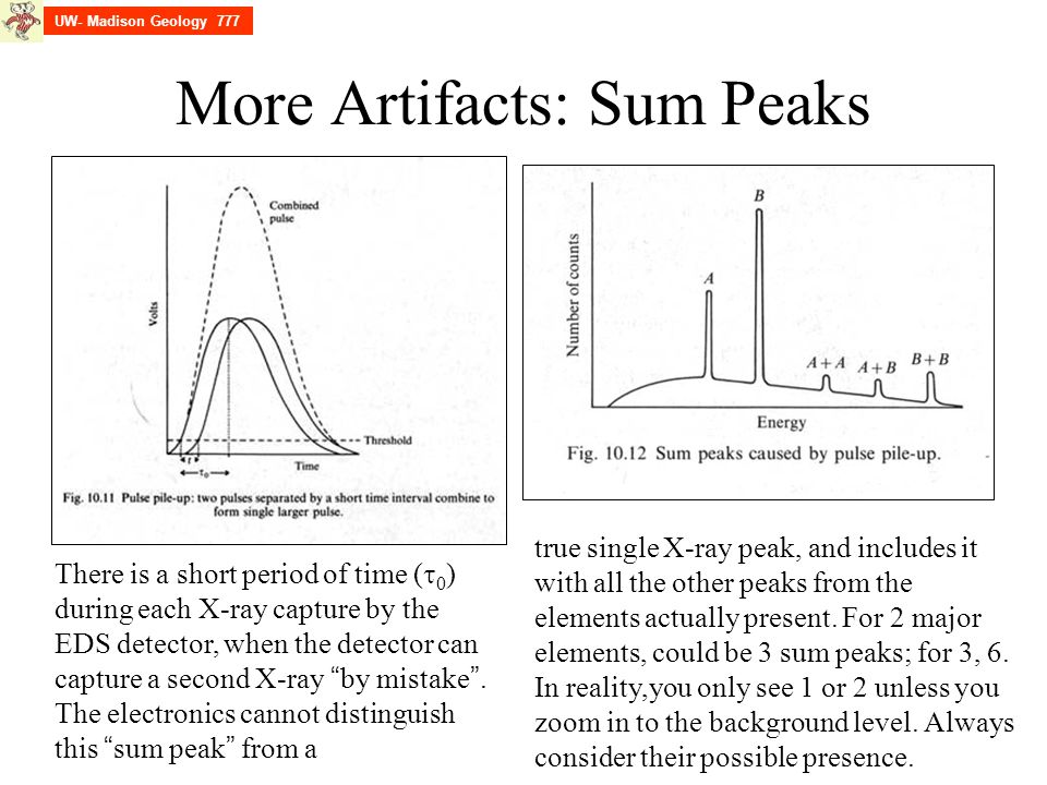 More Artifacts: Sum Peaks