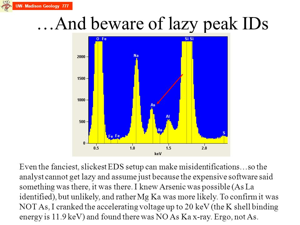 …And beware of lazy peak IDs