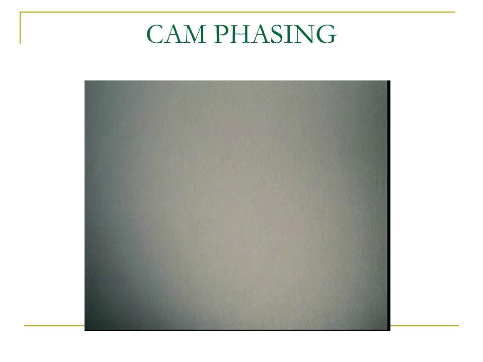 CAM PHASING