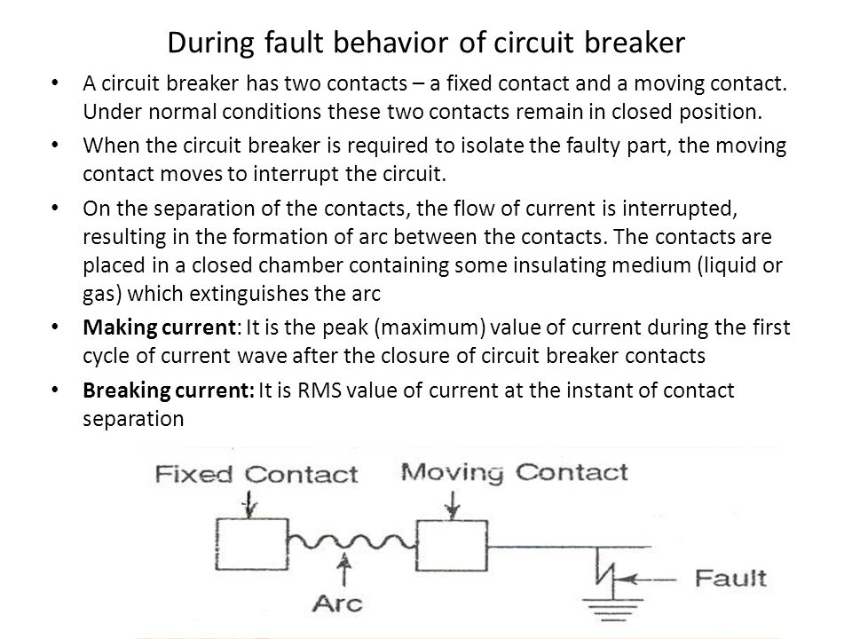 During fault behavior of circuit breaker